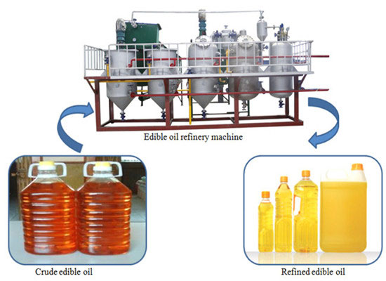 edible oil reffinery machines for making quality vegetable oil
