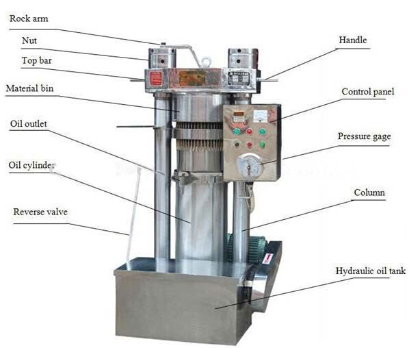 hydraulic oil extractor detailed information