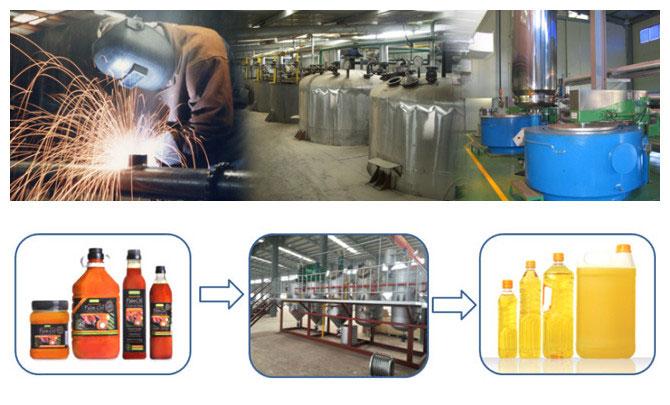 plam oil refinery plant for plam oil mill